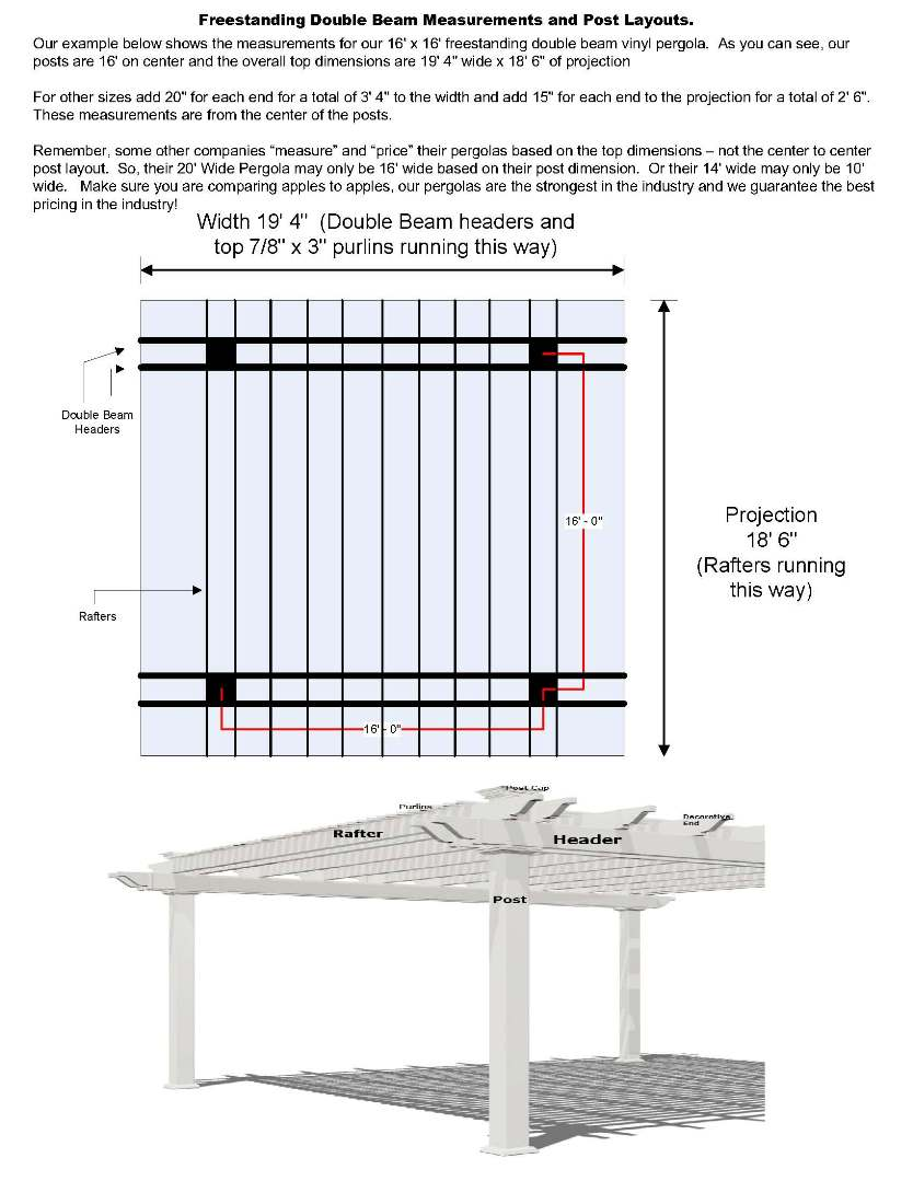 "how to buy pergolas support view a sample diagram of our bradentonâ""¢ double beam standing vinyl pergola"